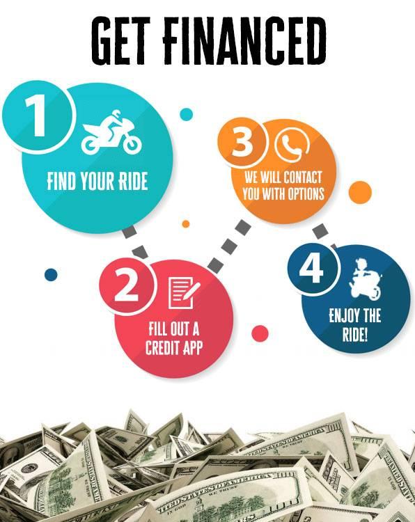 Get Financed Today